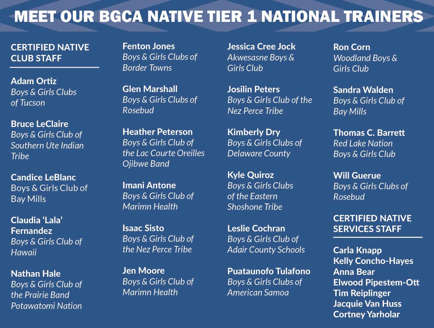 BGCA Native Tier 1 Trainers